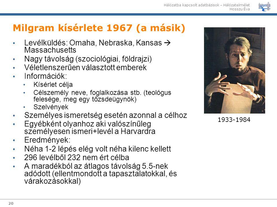 Hálózatba kapcsolt adatbázisok – Hálózatelmélet Hosszu Éva Milgram kísérlete 1967 (a másik) Levélküldés: Omaha, Nebraska, Kansas  Massachusetts Nagy