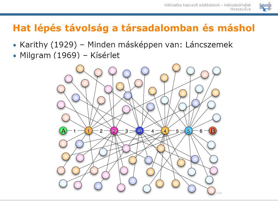 Hálózatba kapcsolt adatbázisok – Hálózatelmélet Hosszu Éva Karithy (1929) – Minden másképpen van: Láncszemek Milgram (1969) – Kísérlet Hat lépés távol