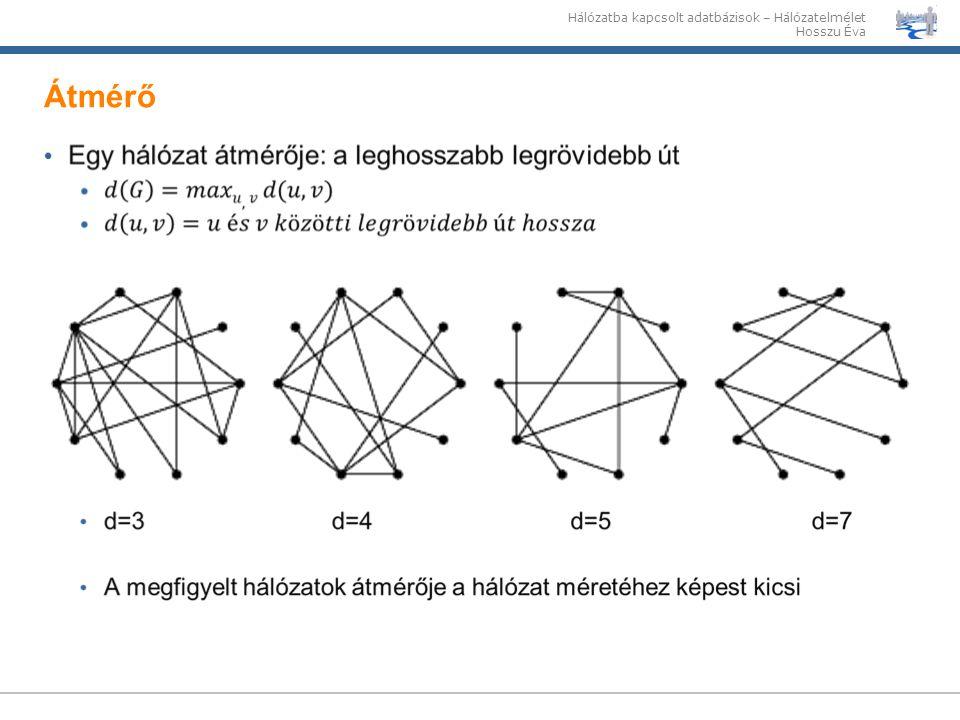 Hálózatba kapcsolt adatbázisok – Hálózatelmélet Hosszu Éva Átmérő