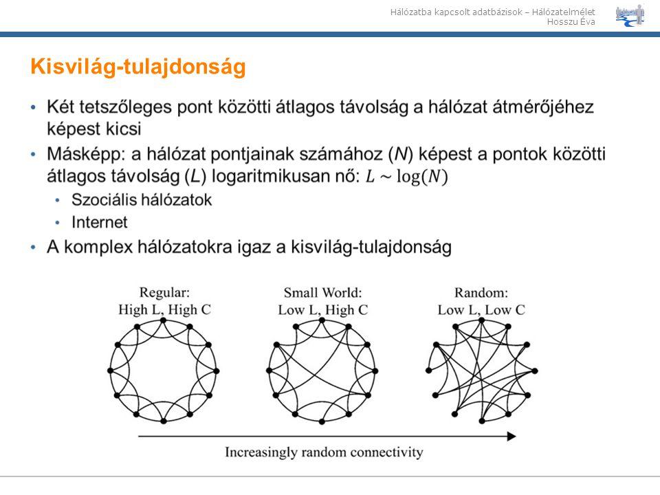 Hálózatba kapcsolt adatbázisok – Hálózatelmélet Hosszu Éva Kisvilág-tulajdonság