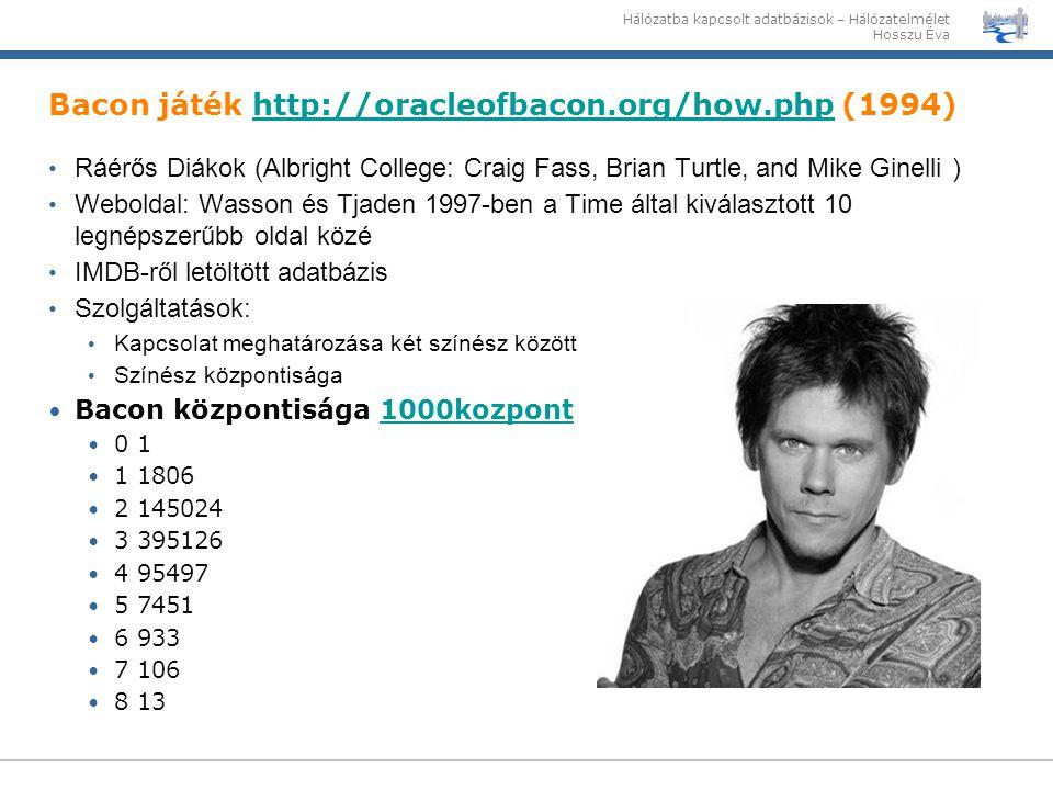 Hálózatba kapcsolt adatbázisok – Hálózatelmélet Hosszu Éva Bacon játék http://oracleofbacon.org/how.php (1994)http://oracleofbacon.org/how.php Ráérős