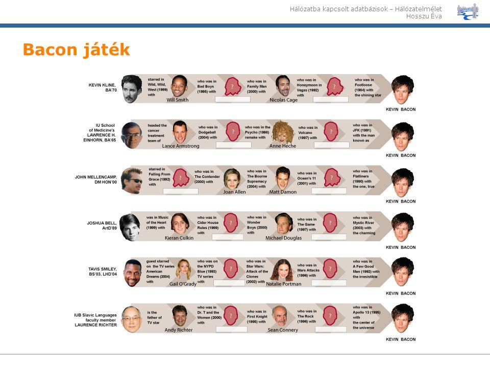Hálózatba kapcsolt adatbázisok – Hálózatelmélet Hosszu Éva Bacon játék