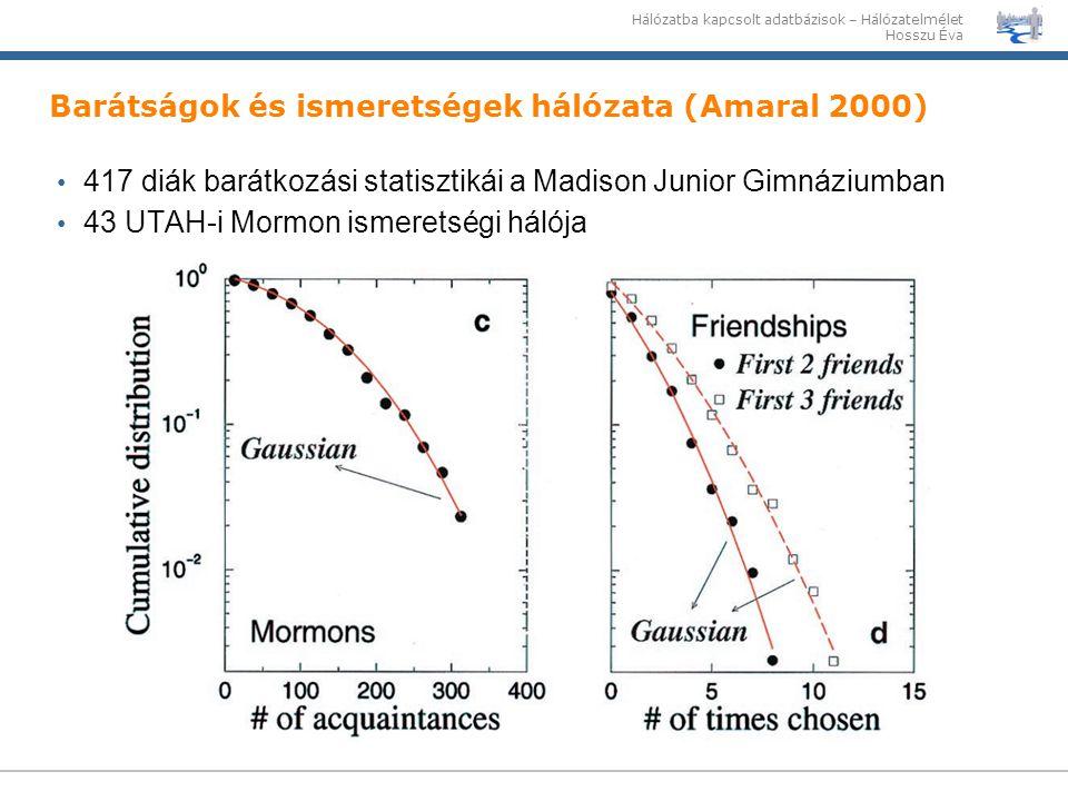 Hálózatba kapcsolt adatbázisok – Hálózatelmélet Hosszu Éva Barátságok és ismeretségek hálózata (Amaral 2000) 417 diák barátkozási statisztikái a Madis