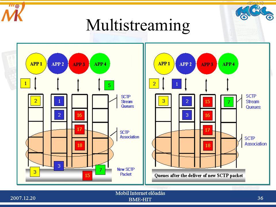 2007.12.20 Mobil Internet előadás BME-HIT 36 Multistreaming