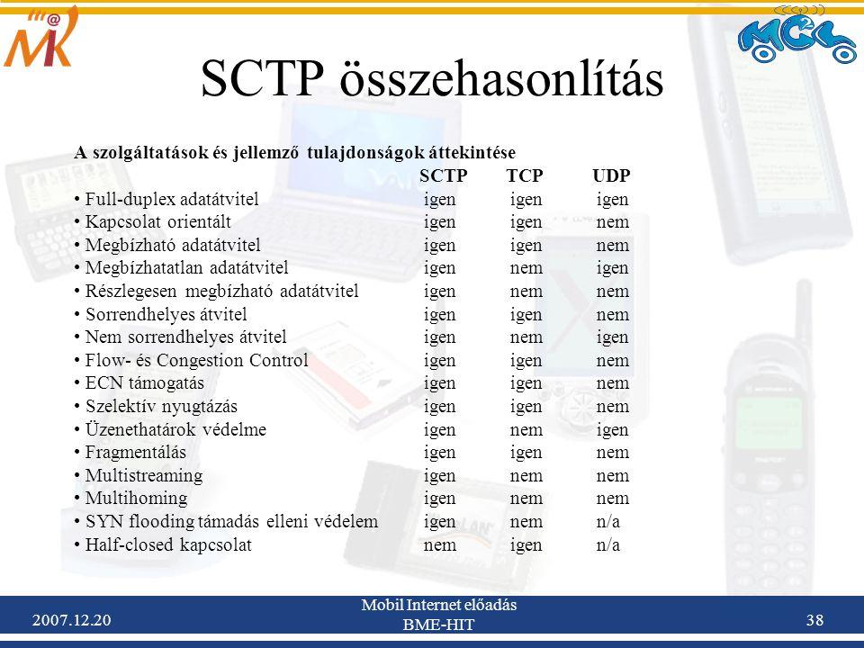 2007.12.20 Mobil Internet előadás BME-HIT 38 SCTP összehasonlítás A szolgáltatások és jellemző tulajdonságok áttekintése SCTP TCP UDP Full-duplex adat
