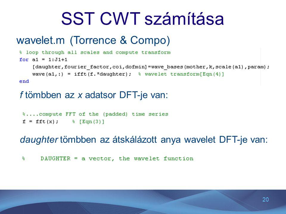 20 SST CWT számítása wavelet.m (Torrence & Compo) f tömbben az x adatsor DFT-je van: daughter tömbben az átskálázott anya wavelet DFT-je van:
