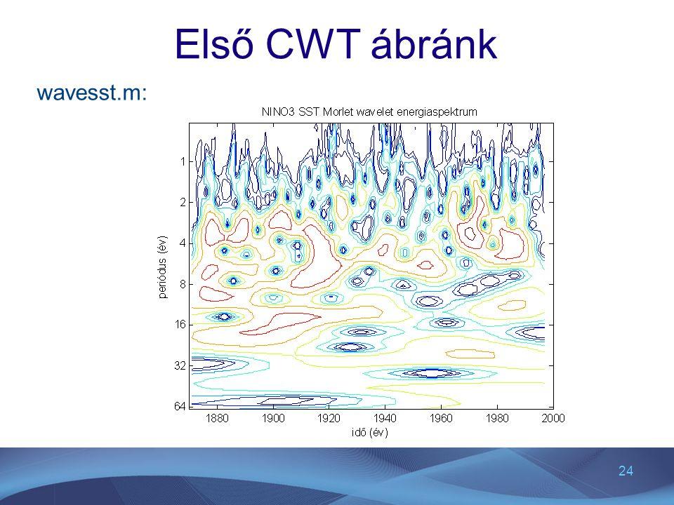 24 Első CWT ábránk wavesst.m: