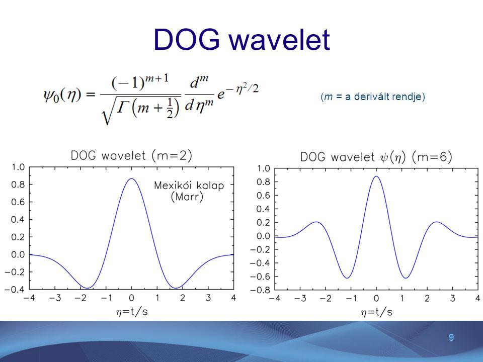 10 DOG wavelet Fourier transzformáltja