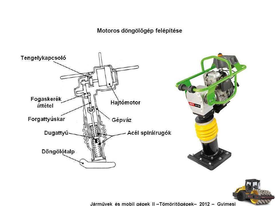 Motoros döngölőgép felépítése Járművek és mobil gépek II –Tömörítőgépek– 2012 – Gyimesi