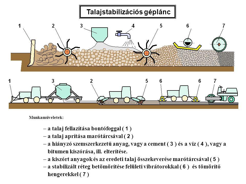 Vibrációs tömörítés A vibrációs tömörítés lényege: A talaj szemcséire periodikusan változó tömegerő hat.