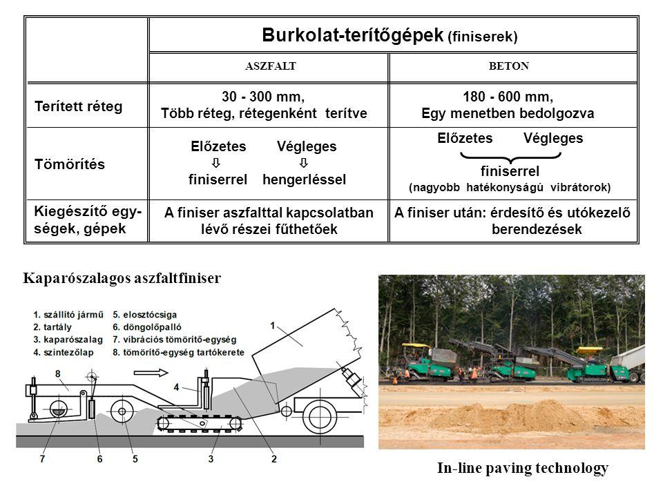 ASZFALT 30 - 300 mm, Több réteg, rétegenként terítve Terített réteg Burkolat-terítőgépek (finiserek) 180 - 600 mm, Egy menetben bedolgozva BETON Kiegé