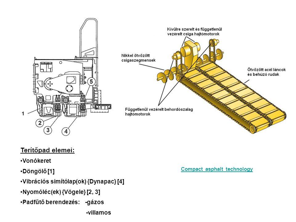 Terítőpad elemei: Vonókeret Döngölő [1] Vibrációs simítólap(ok) {Dynapac} [4] Nyomóléc(ek) {Vögele} [2, 3] Padfűtő berendezés: -gázos -villamos 1 Comp