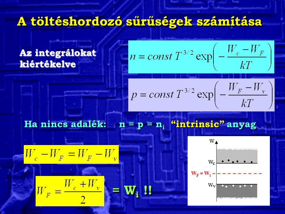 """Az integrálokat kiértékelve Ha nincs adalék: n = p = n i """"intrinsic"""" anyag = W i !!"""
