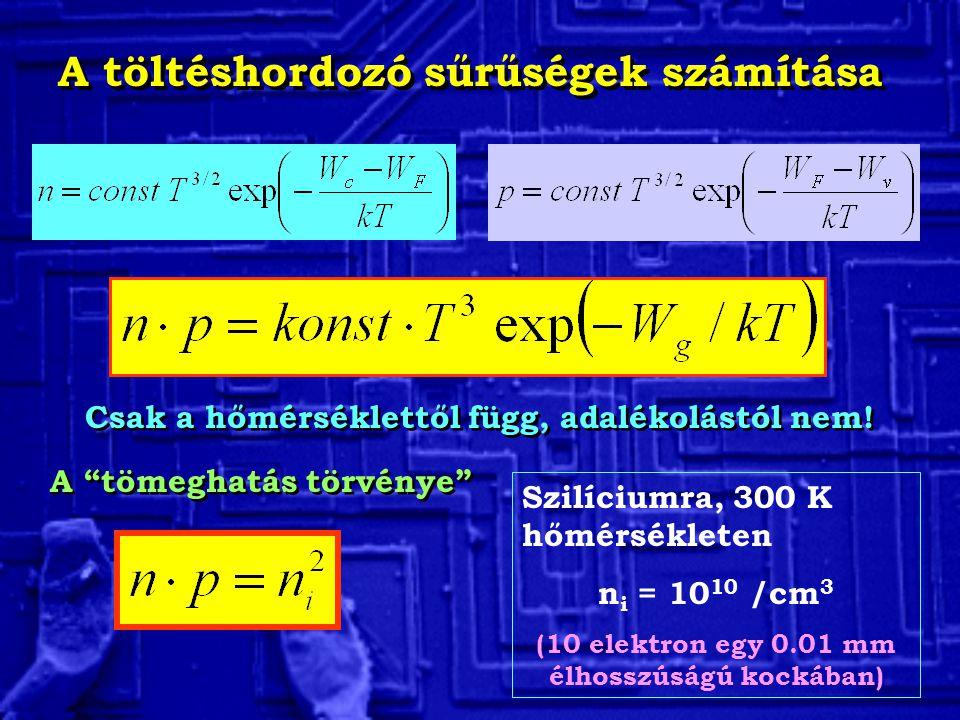"""A töltéshordozó sűrűségek számítása Csak a hőmérséklettől függ, adalékolástól nem! A """"tömeghatás törvénye"""" Szilíciumra, 300 K hőmérsékleten n i = 10 1"""