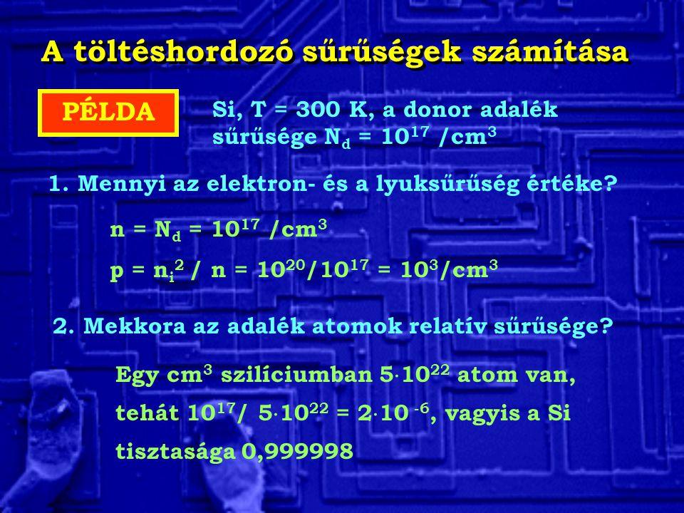 A töltéshordozó sűrűségek számítása PÉLDA Si, T = 300 K, a donor adalék sűrűsége N d = 10 17 /cm 3 1. Mennyi az elektron- és a lyuksűrűség értéke? n =