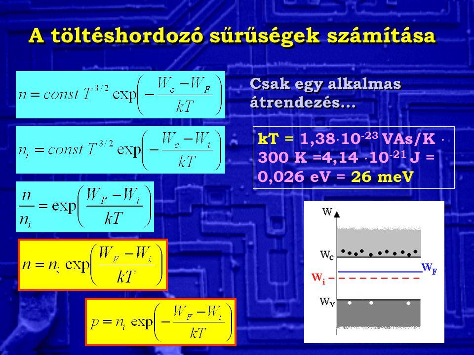 A töltéshordozó sűrűségek számítása Csak egy alkalmas átrendezés... kT = 1,38  10 -23 VAs/K  300 K =4,14  10 -21 J = 0,026 eV = 26 meV