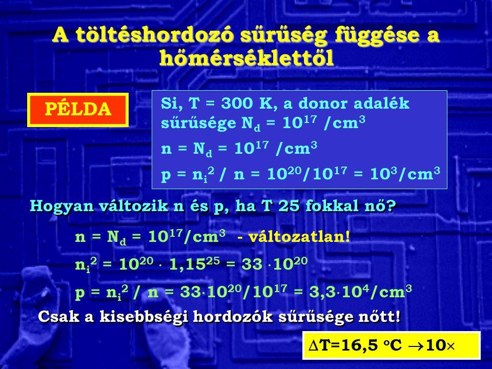 A töltéshordozó sűrűség függése a hőmérséklettől PÉLDA Hogyan változik n és p, ha T 25 fokkal nő? Si, T = 300 K, a donor adalék sűrűsége N d = 10 17 /