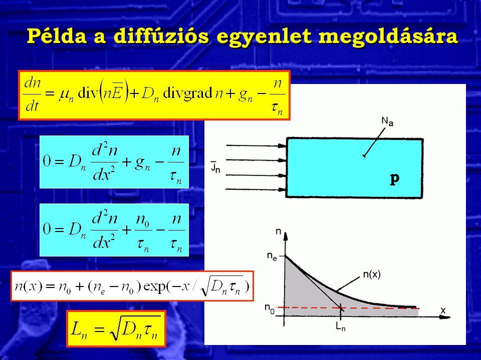 Példa a diffúziós egyenlet megoldására p