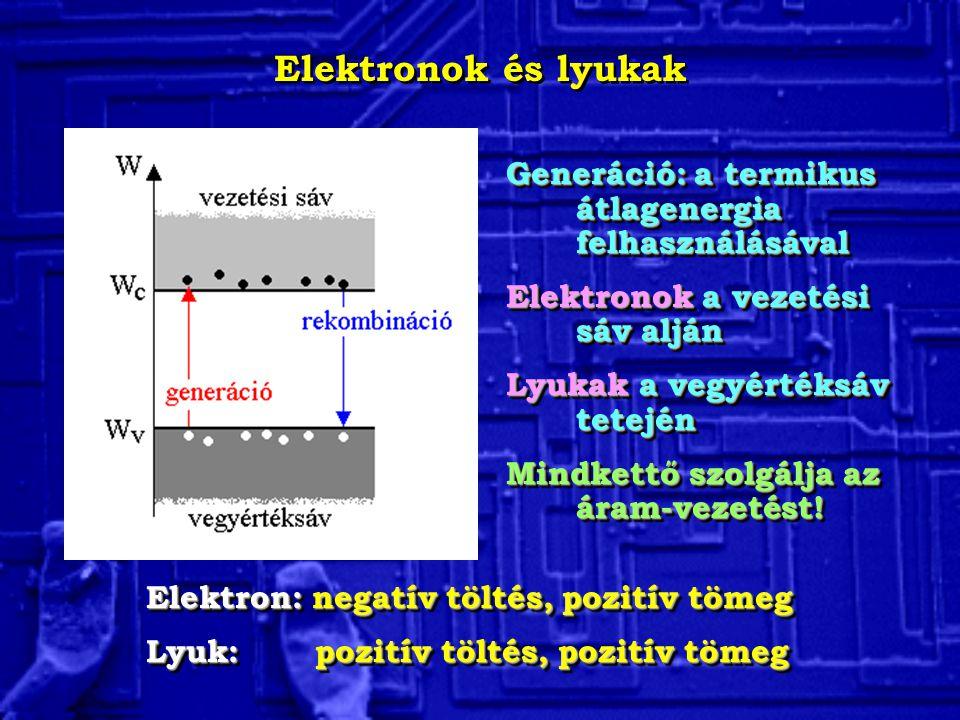Generáció, rekombináció, folytonossági egyenletek Élettartam: az az átlagos idő, amit egy elektron a vezetési sávban tölt Generációs ráta: g 1/m 3 s Rekombinációs ráta: r 1/m 3 s  n,  p 1 ns … 1  s