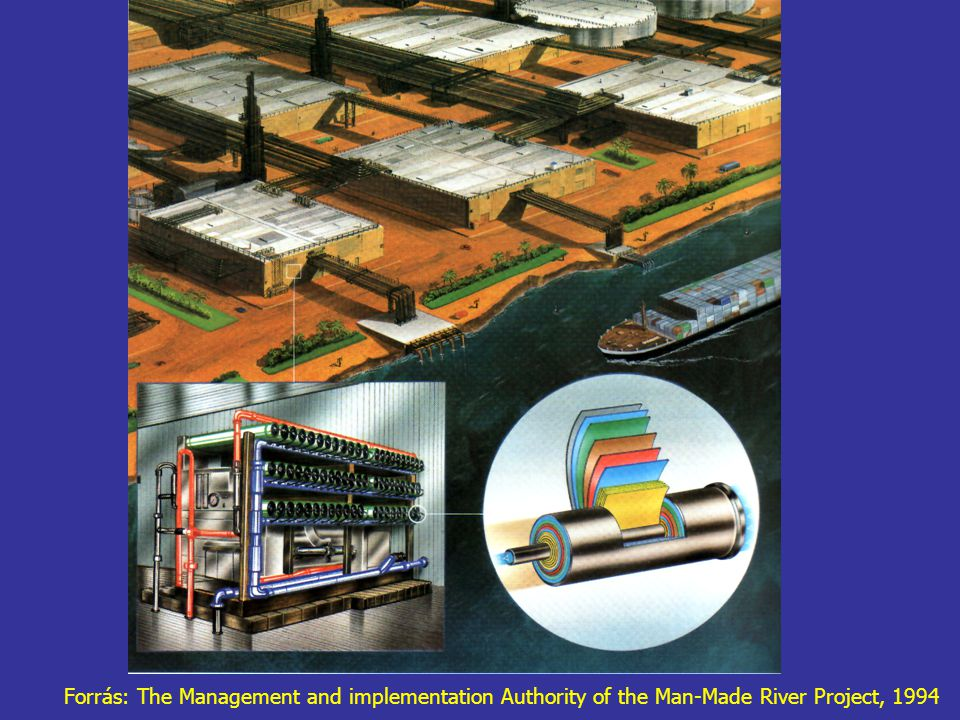 Forrás: The Management and implementation Authority of the Man-Made River Project, 1994