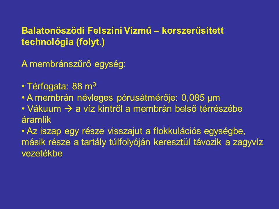 Balatonöszödi Felszíni Vízmű – korszerűsített technológia (folyt.) A membránszűrő egység: Térfogata: 88 m 3 A membrán névleges pórusátmérője: 0,085 μm