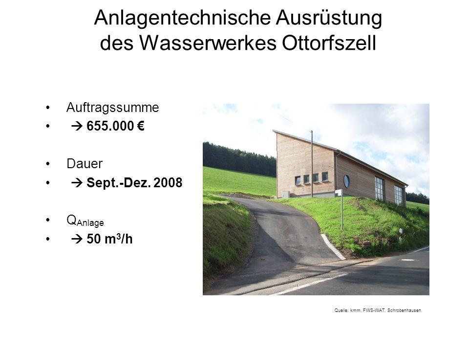 Anlagentechnische Ausrüstung des Wasserwerkes Ottorfszell Auftragssumme  655.000 € Dauer  Sept.-Dez. 2008 Q Anlage  50 m 3 /h Quelle: kmm, FWS-WAT,