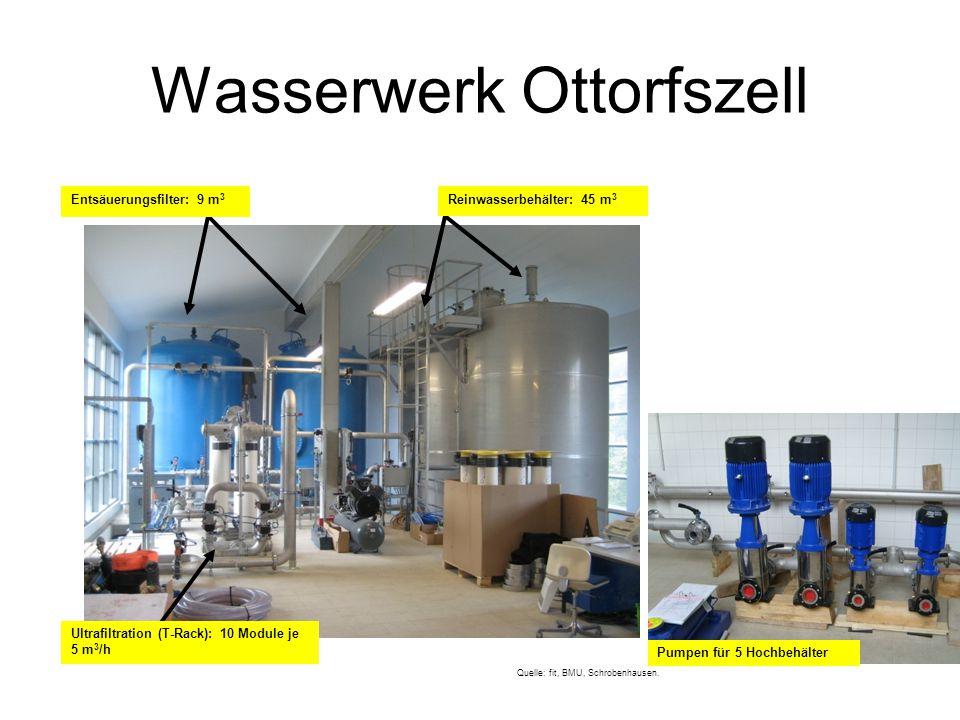 Wasserwerk Ottorfszell Quelle: fit, BMU, Schrobenhausen. Entsäuerungsfilter: 9 m 3 Reinwasserbehälter: 45 m 3 Ultrafiltration (T-Rack): 10 Module je 5