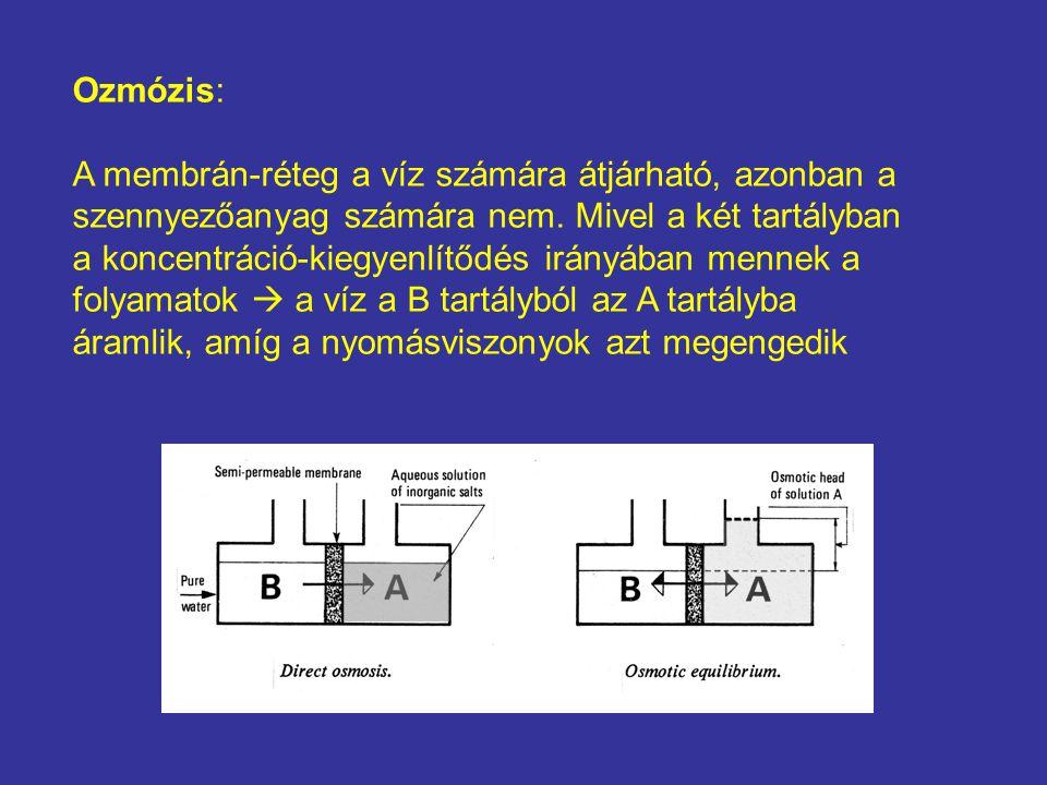 Fordított ozmózis: Az ozmózissal ellentétes folyamat: nyomás hatására a folyadék az A tartályból a B-be áramlik; a szűrt víz (permeátum) a B tartályból összegyűjthető