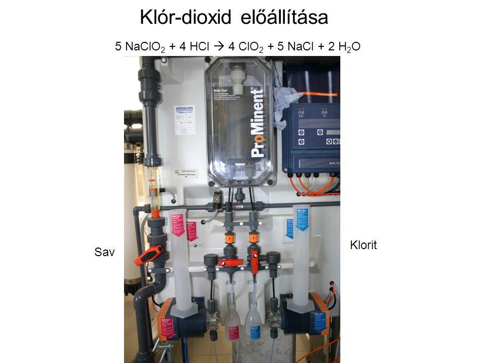 Klór-dioxid előállítása Klorit Sav 5 NaClO 2 + 4 HCl  4 ClO 2 + 5 NaCl + 2 H 2 O