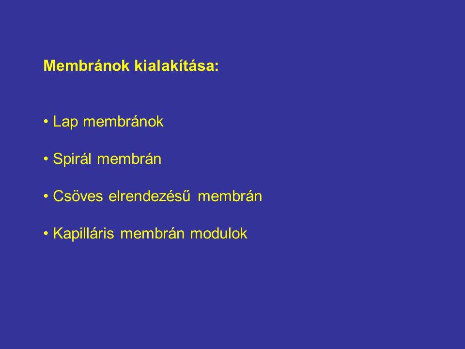 Membránok kialakítása: Lap membránok Spirál membrán Csöves elrendezésű membrán Kapilláris membrán modulok
