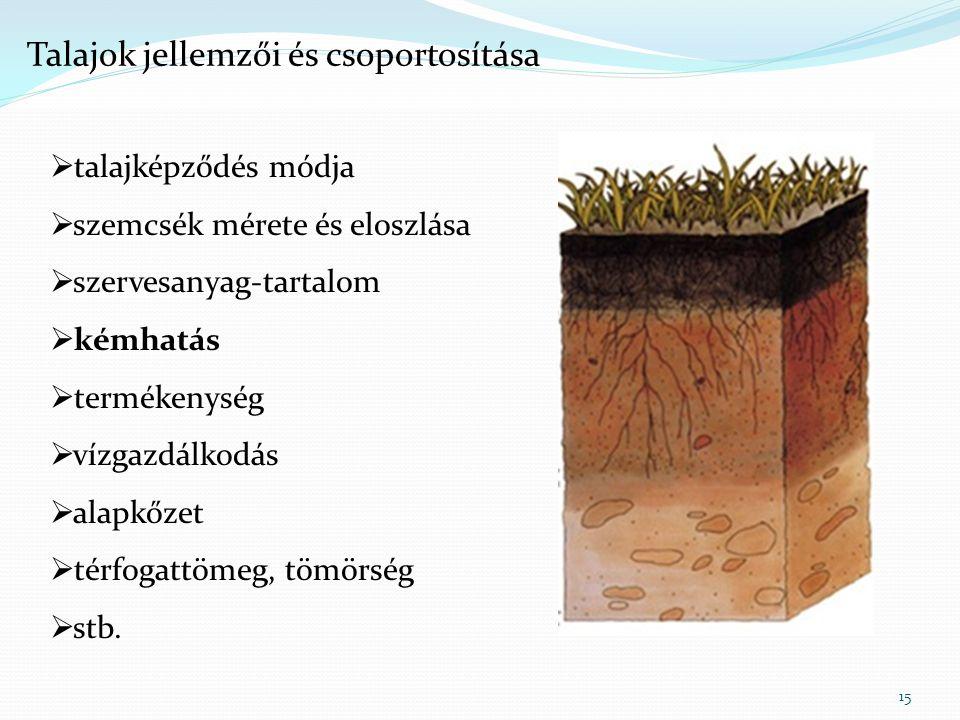 15  talajképződés módja  szemcsék mérete és eloszlása  szervesanyag-tartalom  kémhatás  termékenység  vízgazdálkodás  alapkőzet  térfogattömeg, tömörség  stb.