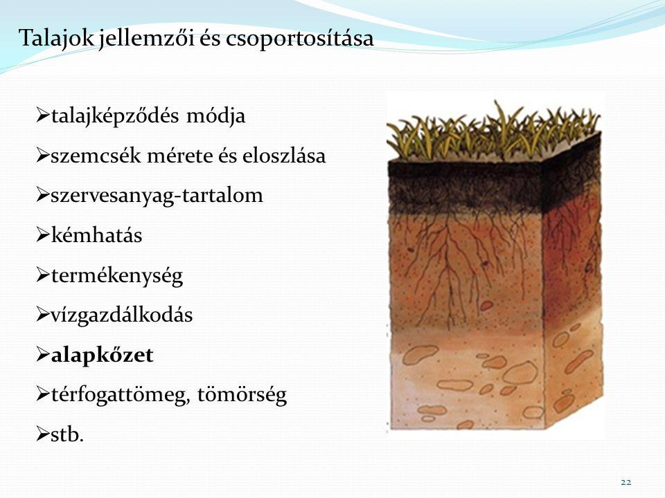 22  talajképződés módja  szemcsék mérete és eloszlása  szervesanyag-tartalom  kémhatás  termékenység  vízgazdálkodás  alapkőzet  térfogattömeg, tömörség  stb.