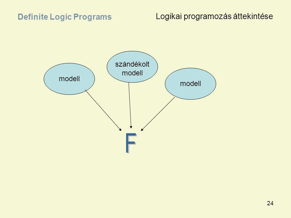 24 modell szándékolt modell Definite Logic Programs Logikai programozás áttekintése