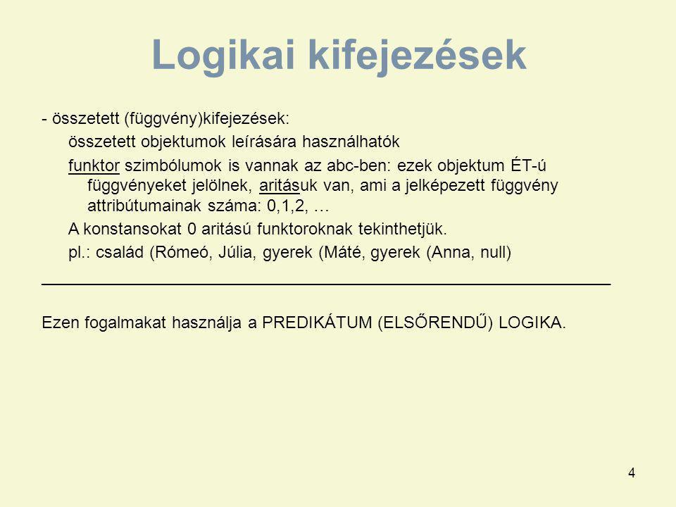 15 Híres/ismert következtetési szabályok: modus ponens (  eliminációja)  E premisszák: F ill.