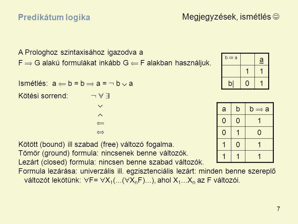 28 Herbrand interpretáció: P program Herbrand-interpretációja egy olyan  interpretáció, melyre |  | = U P minden c konstansra: c  = c minden f/n funktorra f  függvény definíciója: f  (x 1, x 2,…..,x n ) := f (x 1, x 2,…..,x n ) minden p/n predikátum szimbólumra p  reláció definíciója: p  (x 1, x 2,…..,x n ) := p   U P n Herbrand modell: Egy zárt formulahalmaz Herbrand modellje egy Herbrand interpretáció, mely minden formulahalmazbeli formulának modellje.