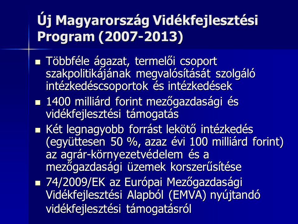 Új Magyarország Vidékfejlesztési Program (2007-2013) Többféle ágazat, termelői csoport szakpolitikájának megvalósítását szolgáló intézkedéscsoportok é