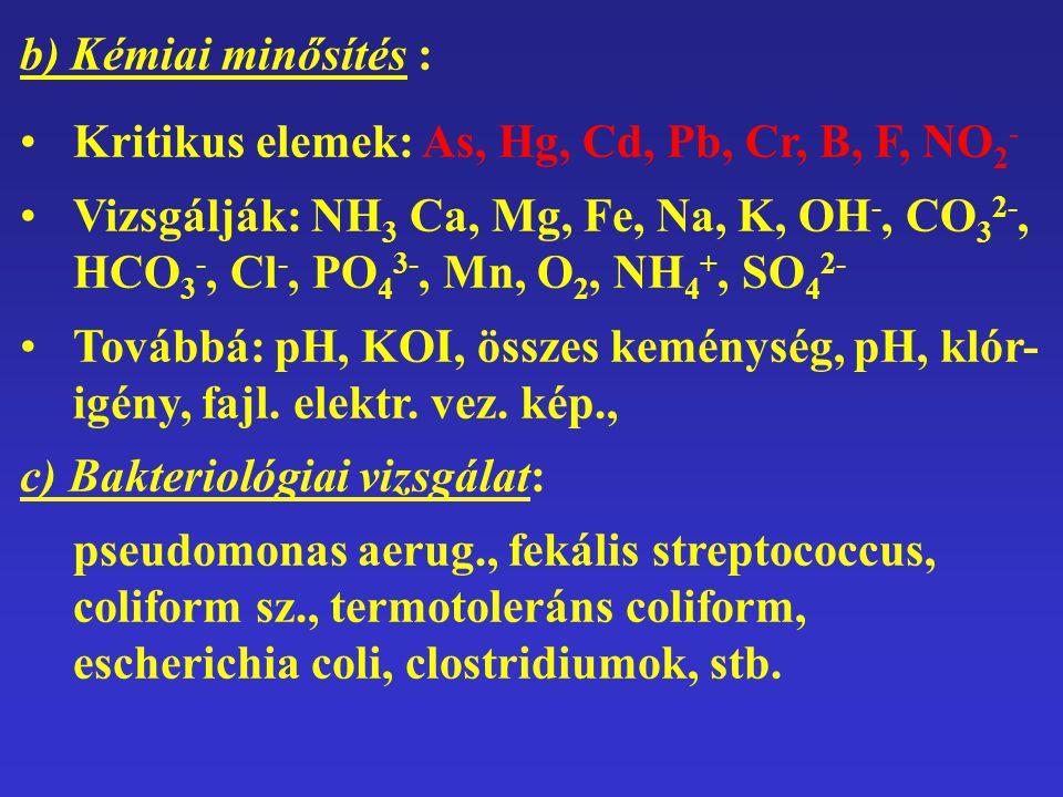 b) Kémiai minősítés : Kritikus elemek: As, Hg, Cd, Pb, Cr, B, F, NO 2 - Vizsgálják: NH 3 Ca, Mg, Fe, Na, K, OH -, CO 3 2-, HCO 3 -, Cl -, PO 4 3-, Mn,