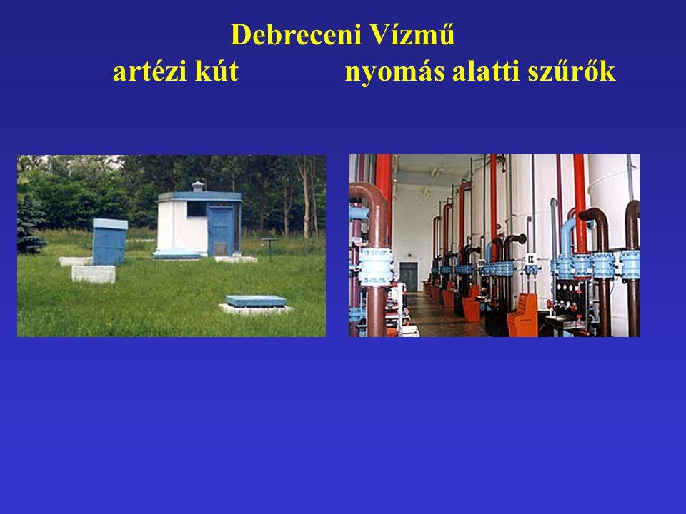 Debreceni Vízmű artézi kút nyomás alatti szűrők