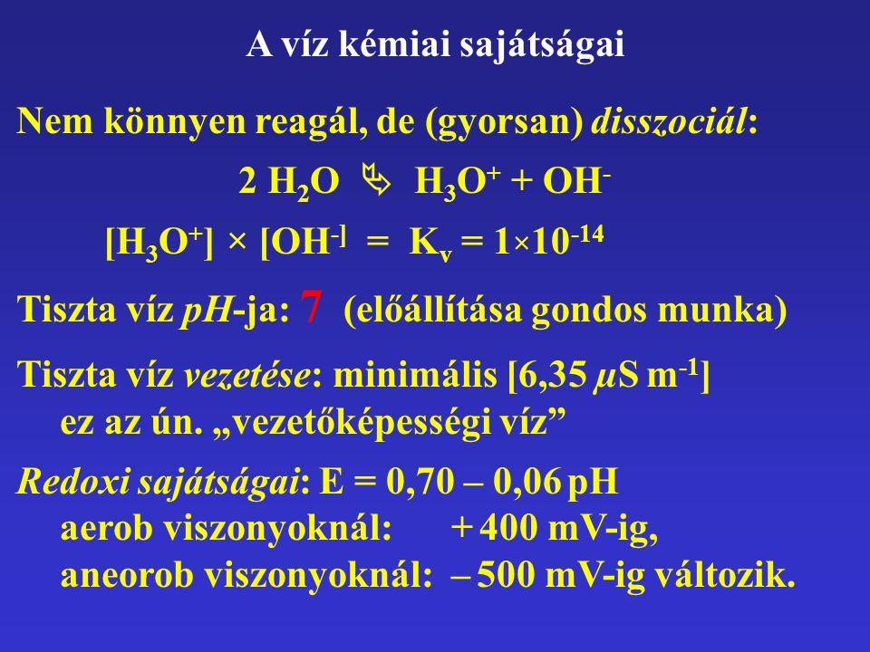 A víz kémiai sajátságai Nem könnyen reagál, de (gyorsan) disszociál: 2 H 2 O  H 3 O + + OH - [H 3 O + ] × [OH -] = K v = 1 × 10 -14 Tiszta víz pH-ja: