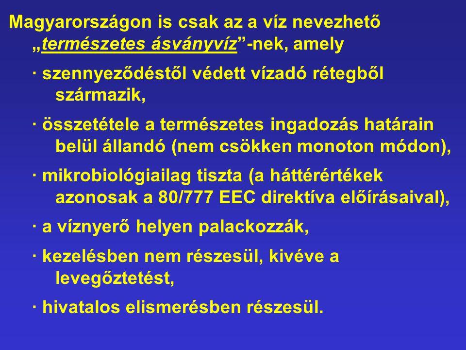 """Magyarországon is csak az a víz nevezhető """"természetes ásványvíz""""-nek, amely · szennyeződéstől védett vízadó rétegből származik, · összetétele a termé"""