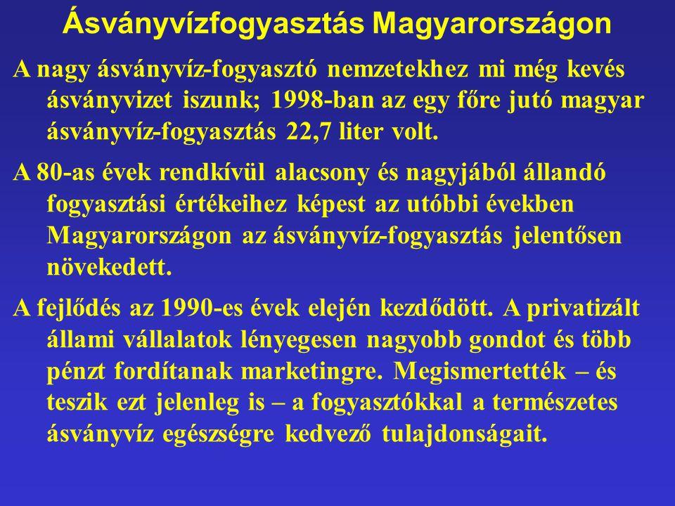 Ásványvízfogyasztás Magyarországon A nagy ásványvíz-fogyasztó nemzetekhez mi még kevés ásványvizet iszunk; 1998-ban az egy főre jutó magyar ásványvíz-