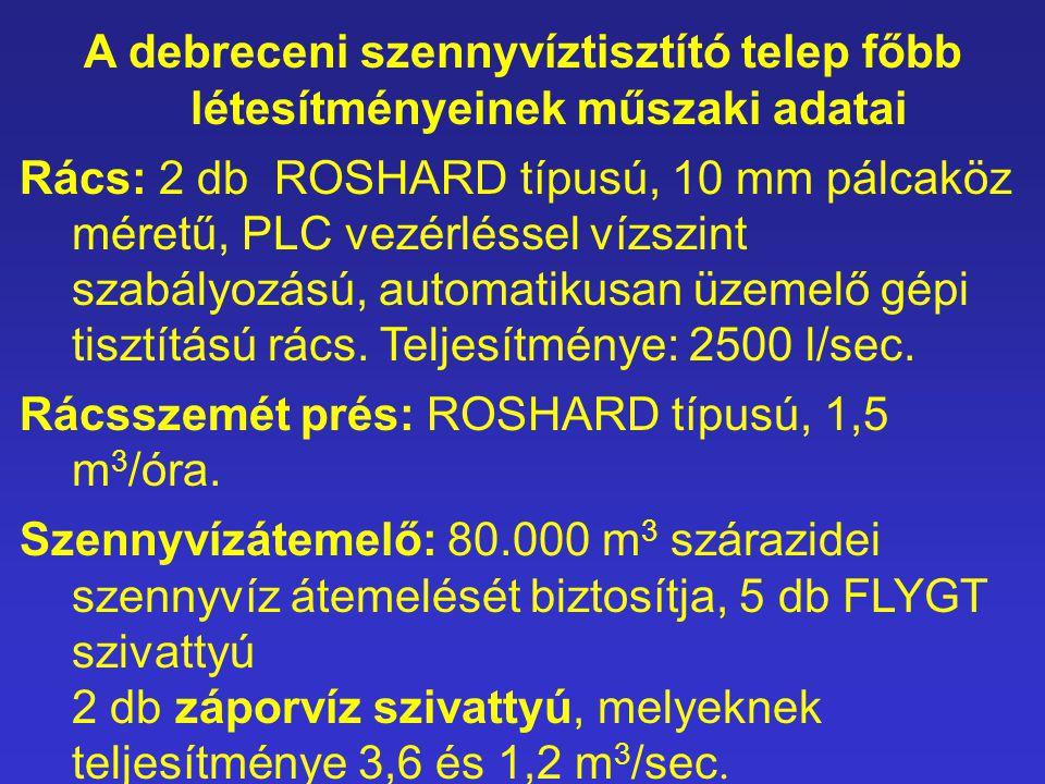 A debreceni szennyvíztisztító telep főbb létesítményeinek műszaki adatai Rács: 2 db ROSHARD típusú, 10 mm pálcaköz méretű, PLC vezérléssel vízszint sz