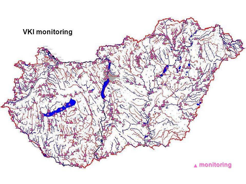 monitoring VKI monitoring