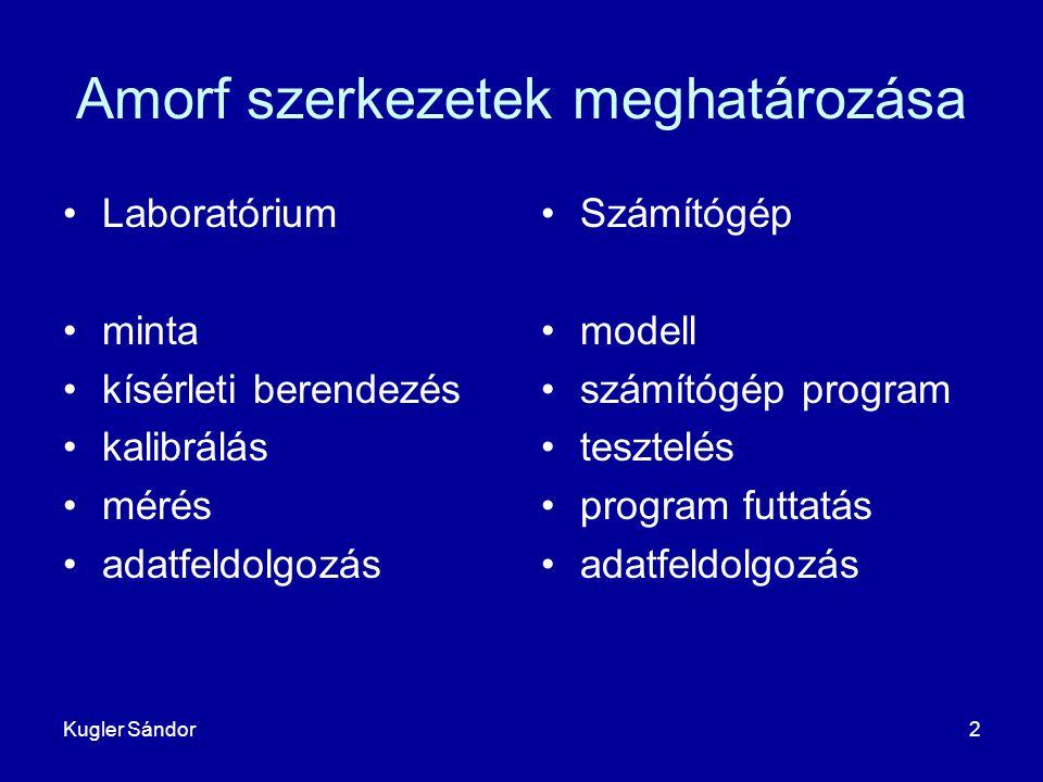 Kugler Sándor2 Amorf szerkezetek meghatározása Laboratórium minta kísérleti berendezés kalibrálás mérés adatfeldolgozás Számítógép modell számítógép p