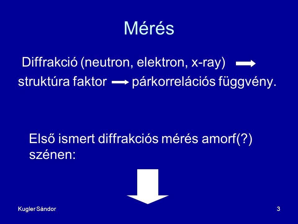 Kugler Sándor3 Mérés Diffrakció (neutron, elektron, x-ray) struktúra faktor párkorrelációs függvény. Első ismert diffrakciós mérés amorf(?) szénen: