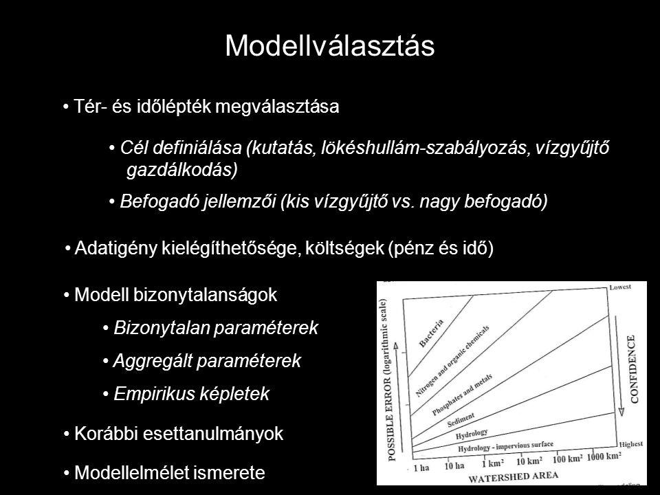 Modellválasztás Cél definiálása (kutatás, lökéshullám-szabályozás, vízgyűjtő gazdálkodás) Befogadó jellemzői (kis vízgyűjtő vs. nagy befogadó) Adatigé