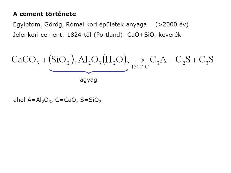 A cement története Egyiptom, Görög, Római kori épületek anyaga (>2000 év) Jelenkori cement: 1824-től (Portland): CaO+SiO 2 keverék agyag ahol A=Al 2 O