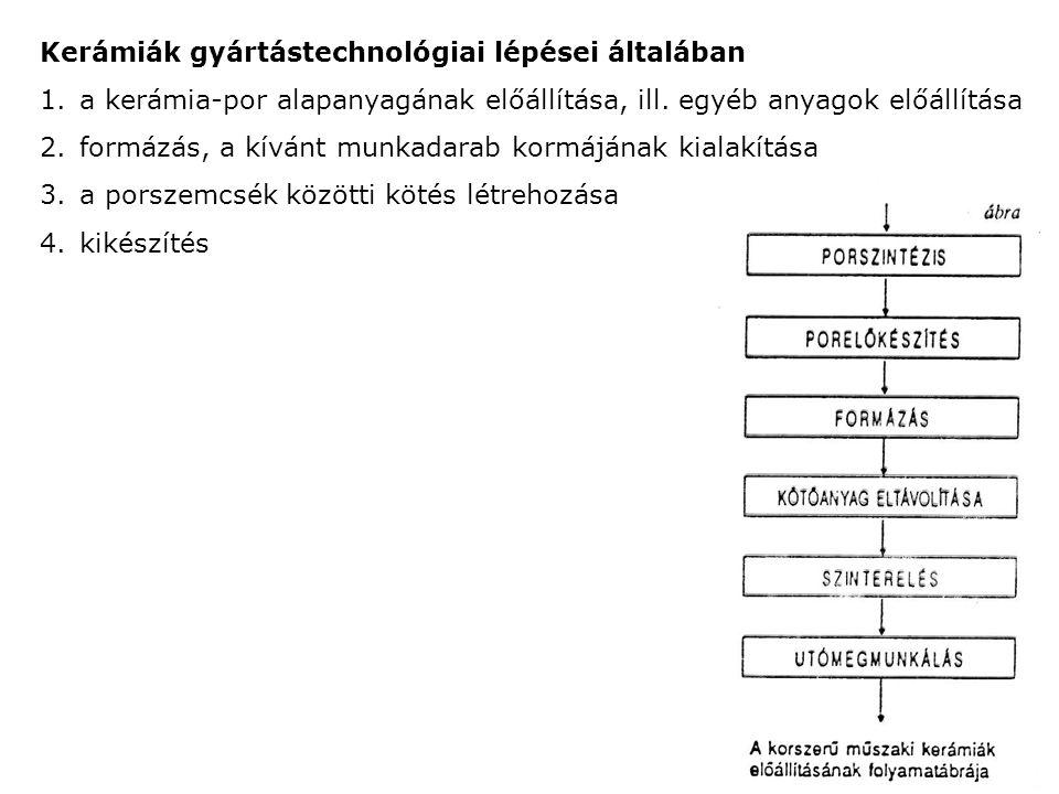 Kerámiák gyártástechnológiai lépései általában 1.a kerámia-por alapanyagának előállítása, ill. egyéb anyagok előállítása 2.formázás, a kívánt munkadar