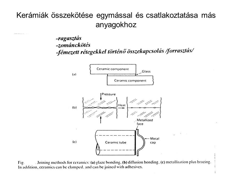 Kerámiák összekötése egymással és csatlakoztatása más anyagokhoz