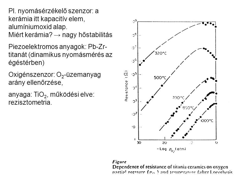 Pl. nyomásérzékelő szenzor: a kerámia itt kapacitív elem, alumíniumoxid alap. Miért kerámia? → nagy hőstabilitás Piezoelektromos anyagok: Pb-Zr- titan